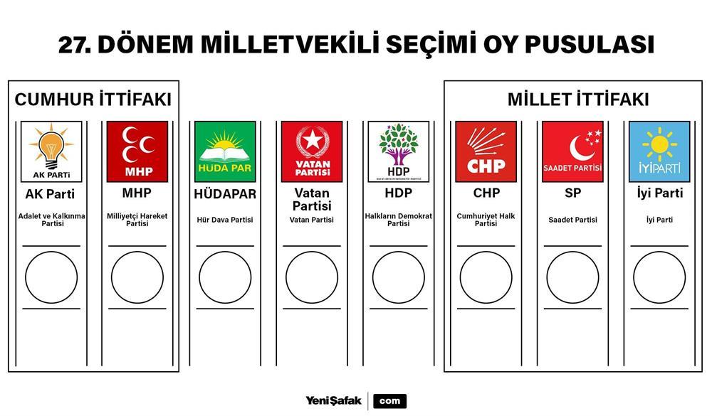 2018 Seçimleri GAZİANTEP sonuçları