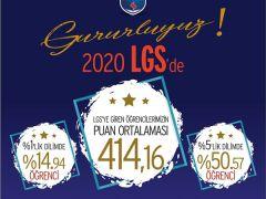 SANKO Okulları'nın LGS Başarısı