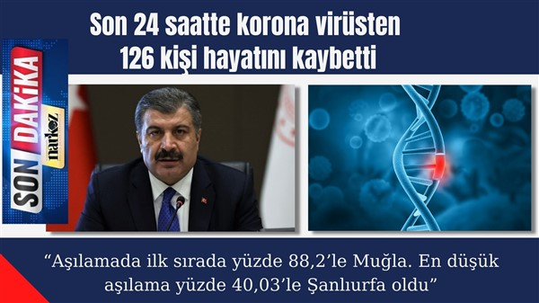 Son 24 saatte korona virüsten 126 kişi hayatını kaybetti