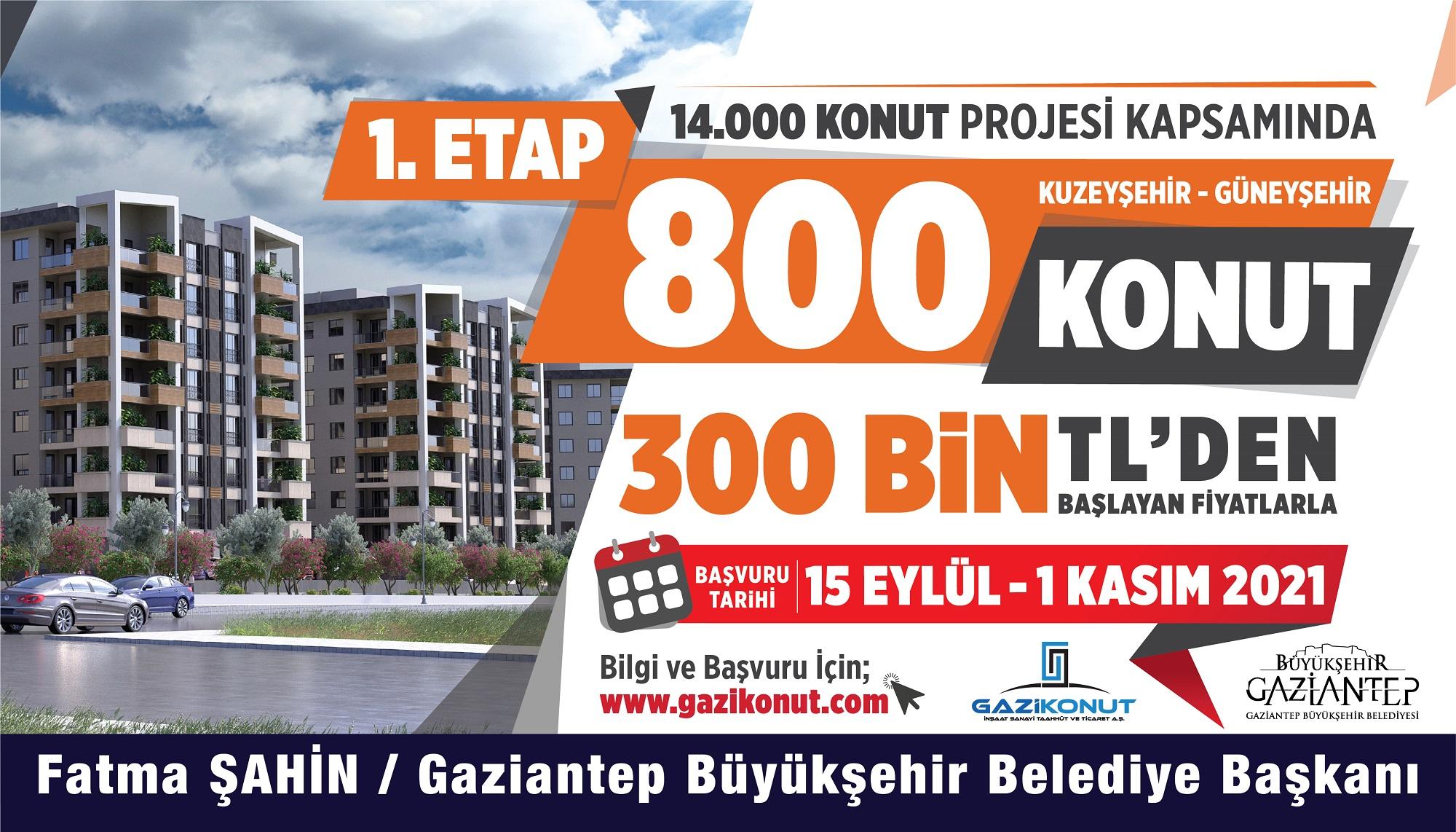 Büyükşehir'in 14 Bin Konutu İçin Ön Talep Toplanmaya Başlanıyor